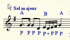 http://www.polyphonies.eu/forum/images/img0071.jpg