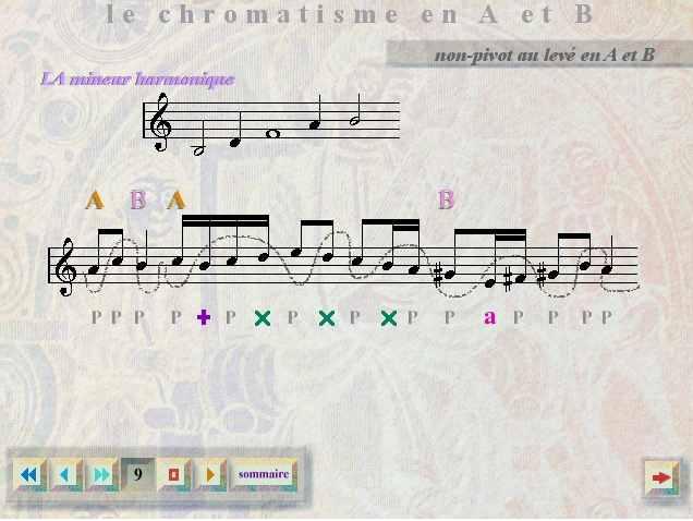 http://www.polyphonies.eu/forum/images/img0425.jpg