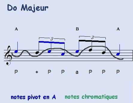 http://www.polyphonies.eu/forum/images/img0721.jpg