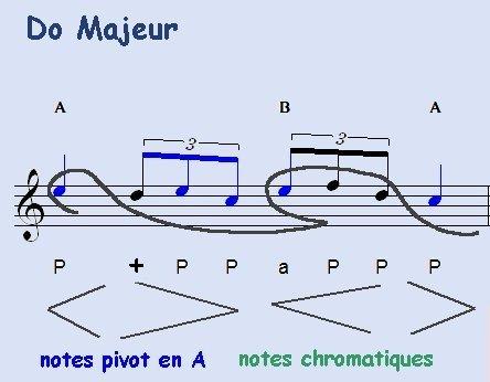 http://www.polyphonies.eu/forum/images/img0729.jpg
