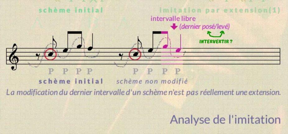 http://www.polyphonies.eu/forum/images/img1121.jpg
