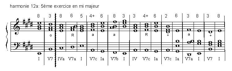 http://www.polyphonies.eu/lemensuel/IMG/jpg/harmonie_12a_5-2.jpg