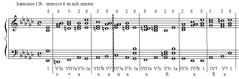 http://www.polyphonies.eu/lemensuel/IMG/jpg/harmonie_13b_6_120.jpg