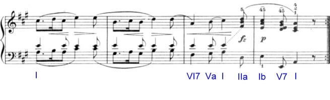 http://www.polyphonies.eu/lemensuel/IMG/jpg/sonate-b02.jpg